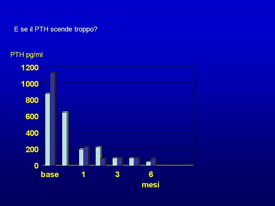 PTH pg/ml E se il PTH scende troppo?