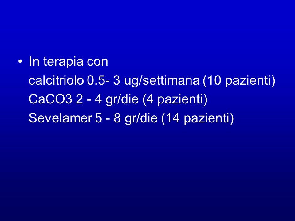 In terapia con calcitriolo 0.5- 3 ug/settimana (10 pazienti) CaCO3 2 - 4 gr/die (4 pazienti) Sevelamer 5 - 8 gr/die (14 pazienti)
