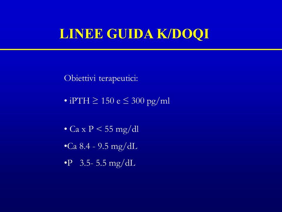 Obiettivi terapeutici: iPTH 150 e 300 pg/ml Ca x P < 55 mg/dl Ca 8.4 - 9.5 mg/dL P 3.5- 5.5 mg/dL LINEE GUIDA K/DOQI