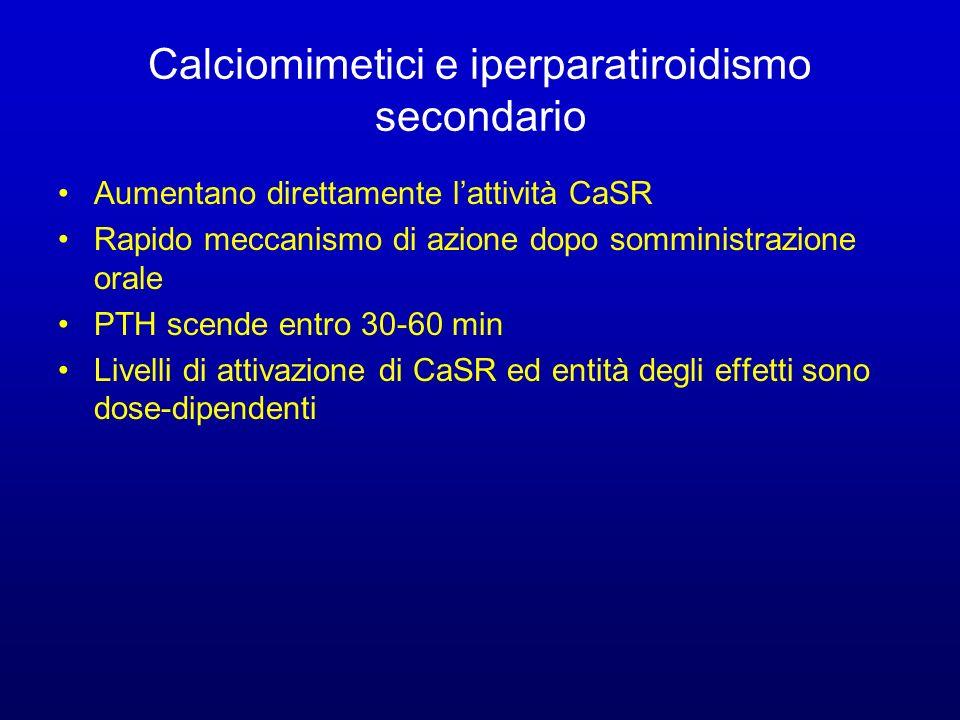 Cinacalcet. Effetti sulla calcemia 9.9 8.7 9.39.4 9.5 (-5%) (-12%) mg/dl