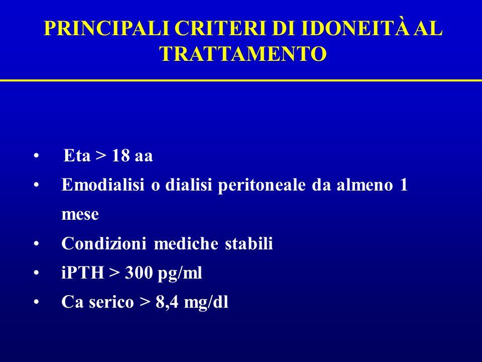 PRINCIPALI CRITERI DI IDONEITÀ AL TRATTAMENTO Eta > 18 aa Emodialisi o dialisi peritoneale da almeno 1 mese Condizioni mediche stabili iPTH > 300 pg/m