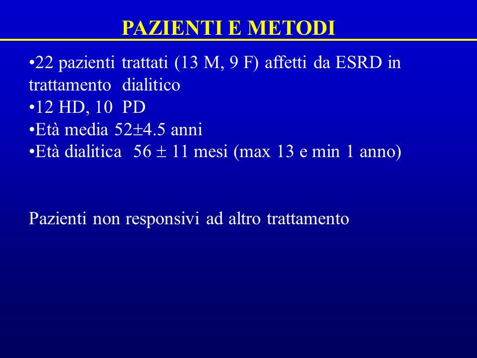22 pazienti trattati (13 M, 9 F) affetti da ESRD in trattamento dialitico 12 HD, 10 PD Età media 52 4.5 anni Età dialitica 56 11 mesi (max 13 e min 1