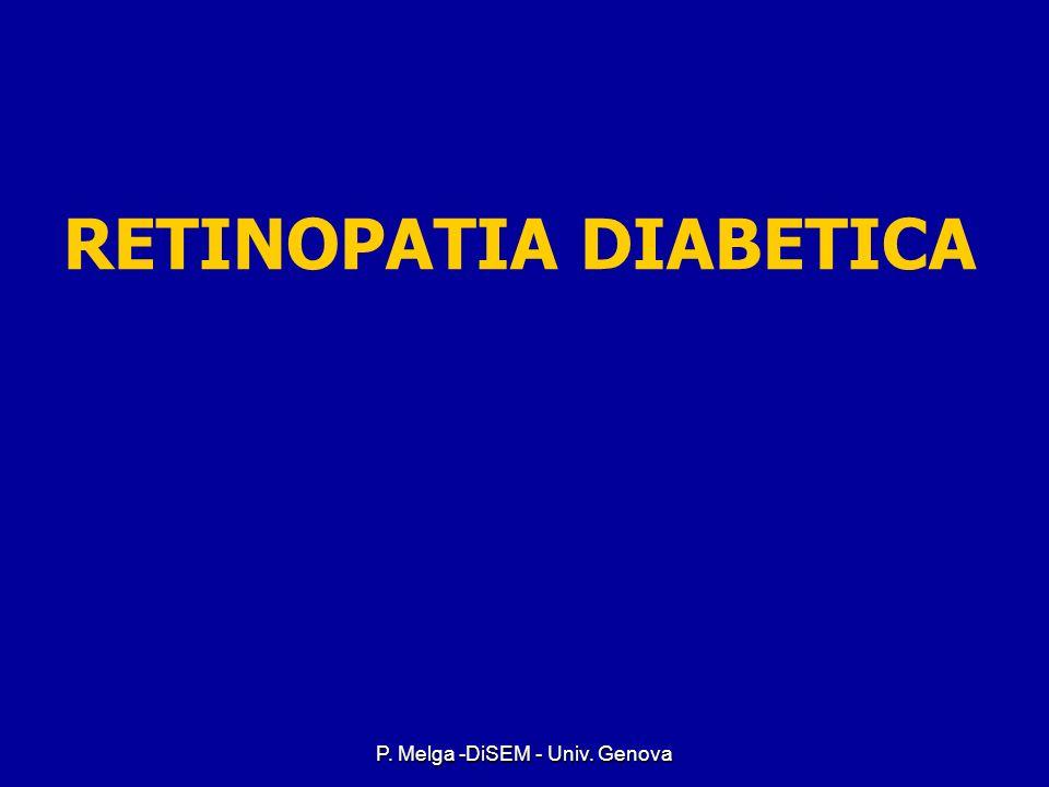 Microangiopatia Tipo 1 Tipo 2 Mod. da Koivisto VA, et al. Diabetes Care 1996; 19: 689-697. Stephenson JM, et al. Diabetologia 1995; 38: 599-603. Sjoli