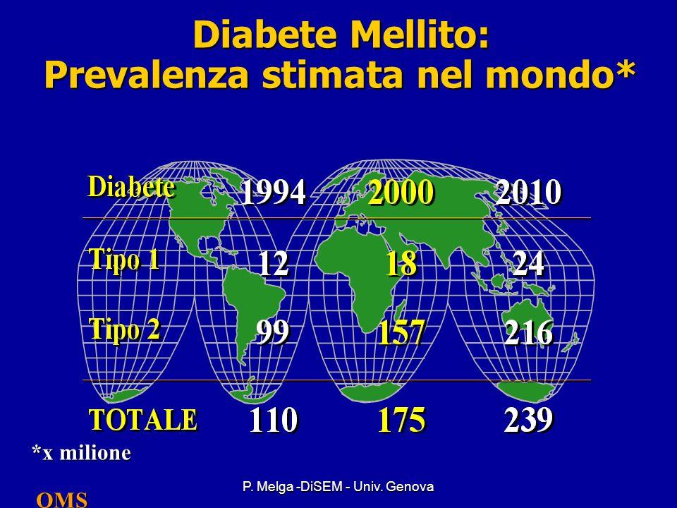 P. Melga -DiSEM - Univ. Genova Diabete Mellito: Prevalenza stimata in Italia OMS
