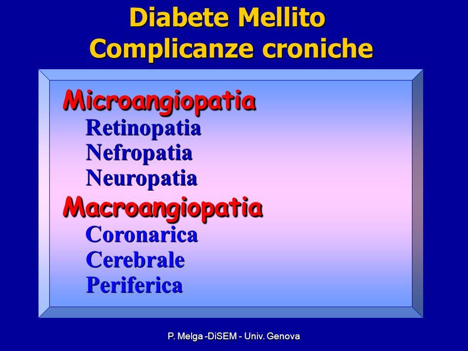 P. Melga -DiSEM - Univ. Genova Impatto della malattia diabetica 1 King et al (1998); 2 Murray et al (1996); 3 IDF taskforce (1999); 4 Hopkinson et al