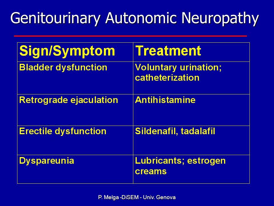 P. Melga -DiSEM - Univ. Genova Cardiovascular Autonomic Neuropathy Symptoms/Signs Symptoms/Signs –Exercise intolerance –Postural hypotension Treatment