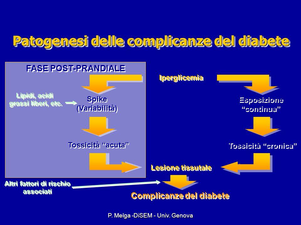 Popolazioni dellEuropa e Nord America Popolazioni dellEuropa e Nord America Mod. da Vora JP, Baillieres Clinical Endocrinology and Metabolism, 13: 239