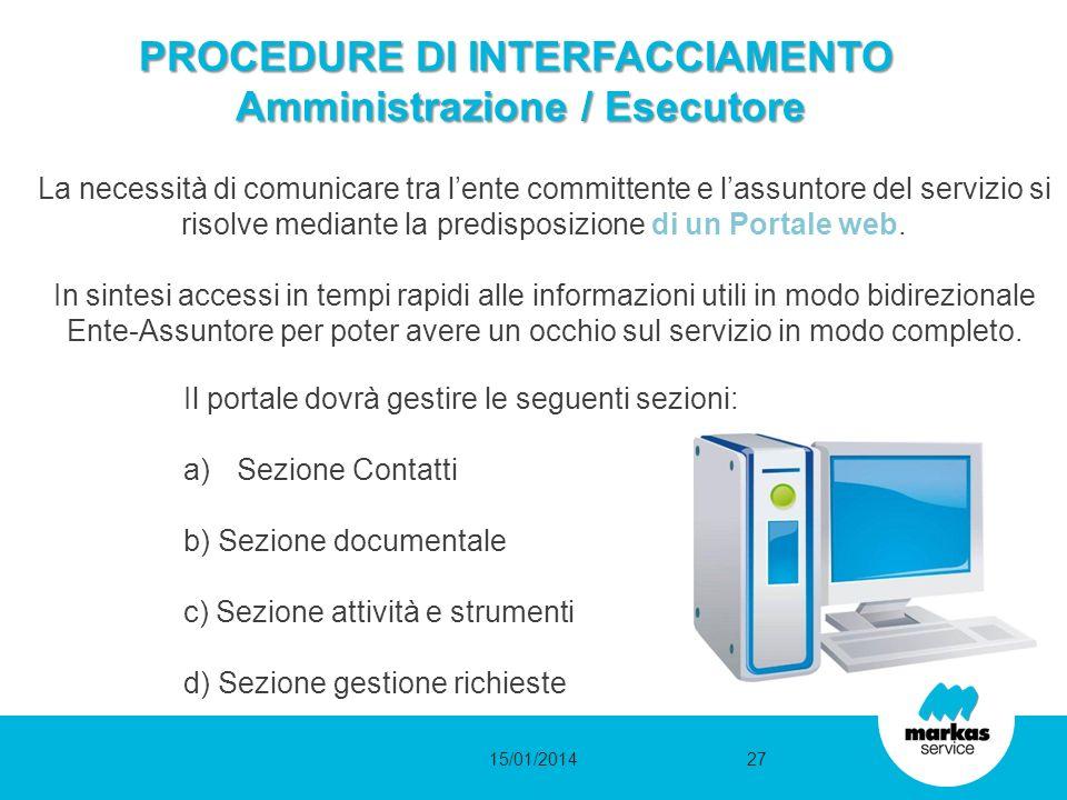 PROCEDURE DI INTERFACCIAMENTO Amministrazione / Esecutore La necessità di comunicare tra lente committente e lassuntore del servizio si risolve median