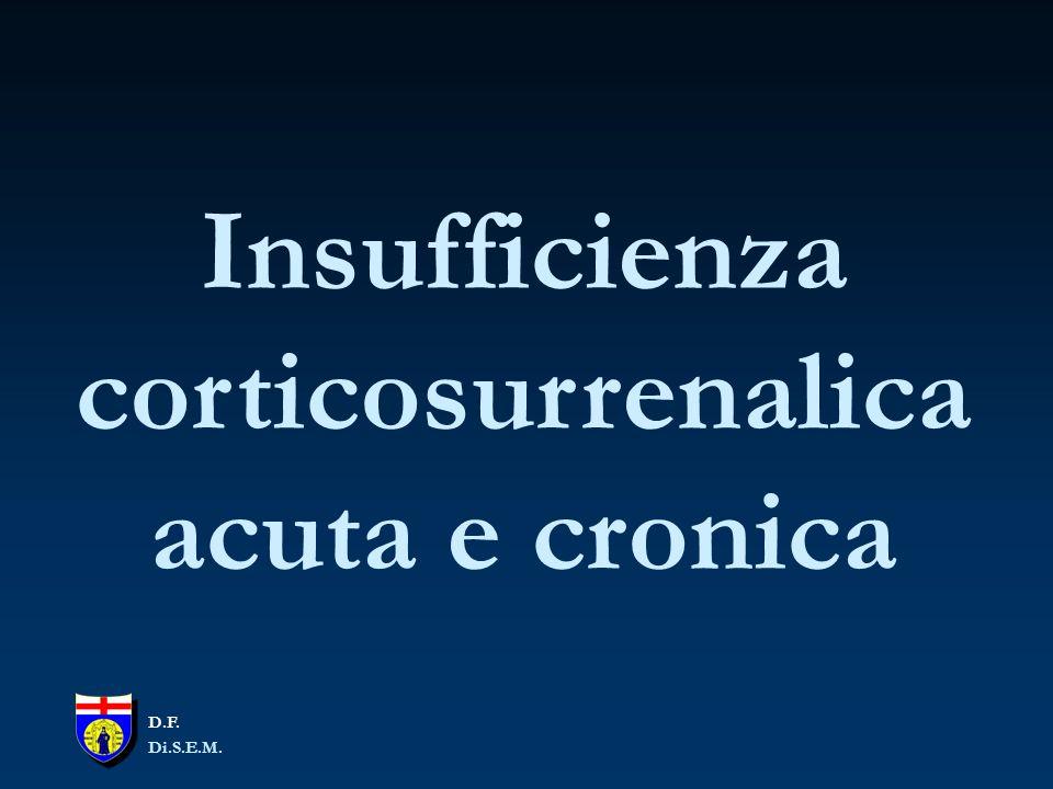Insufficienza corticosurrenalica acuta e cronica Di.S.E.M. D.F.