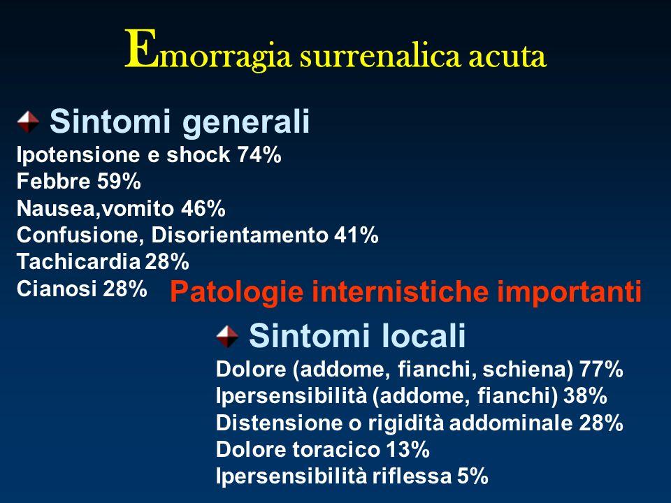 E morragia surrenalica acuta Sintomi generali Ipotensione e shock 74% Febbre 59% Nausea,vomito 46% Confusione, Disorientamento 41% Tachicardia 28% Cia