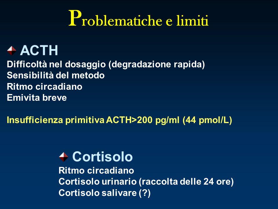 P roblematiche e limiti ACTH Difficoltà nel dosaggio (degradazione rapida) Sensibilità del metodo Ritmo circadiano Emivita breve Insufficienza primiti