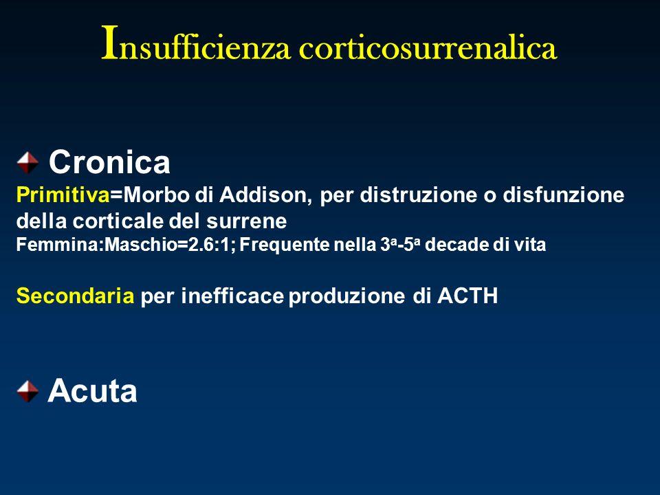 I nsufficienza corticosurrenalica Cronica Primitiva=Morbo di Addison, per distruzione o disfunzione della corticale del surrene Femmina:Maschio=2.6:1;
