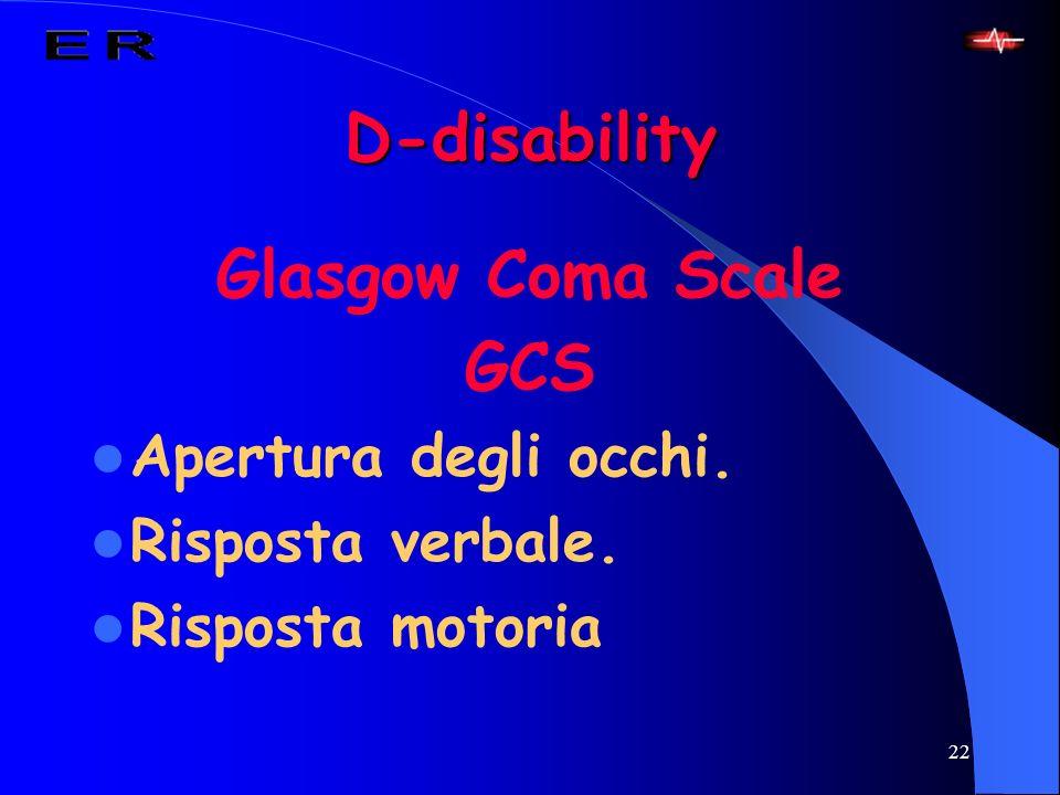 22 D-disability Glasgow Coma Scale GCS Apertura degli occhi. Risposta verbale. Risposta motoria