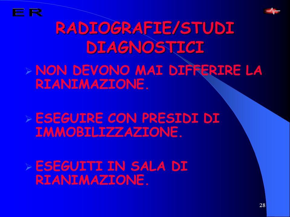 28 RADIOGRAFIE/STUDI DIAGNOSTICI NON DEVONO MAI DIFFERIRE LA RIANIMAZIONE. ESEGUIRE CON PRESIDI DI IMMOBILIZZAZIONE. ESEGUITI IN SALA DI RIANIMAZIONE.