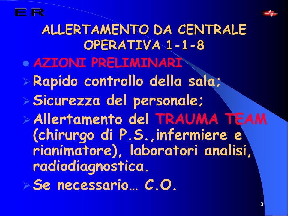 3 ALLERTAMENTO DA CENTRALE OPERATIVA 1-1-8 AZIONI PRELIMINARI Rapido controllo della sala; Sicurezza del personale; Allertamento del TRAUMA TEAM (chir