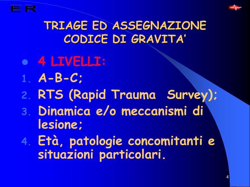 4 TRIAGE ED ASSEGNAZIONE CODICE DI GRAVITA 4 LIVELLI: 1. A-B-C; 2. RTS (Rapid Trauma Survey); 3. Dinamica e/o meccanismi di lesione; 4. Età, patologie