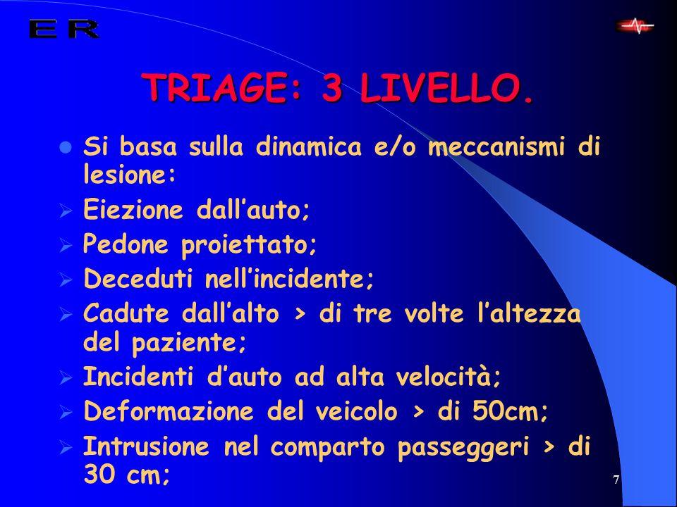 7 TRIAGE: 3 LIVELLO. Si basa sulla dinamica e/o meccanismi di lesione: Eiezione dallauto; Pedone proiettato; Deceduti nellincidente; Cadute dallalto >