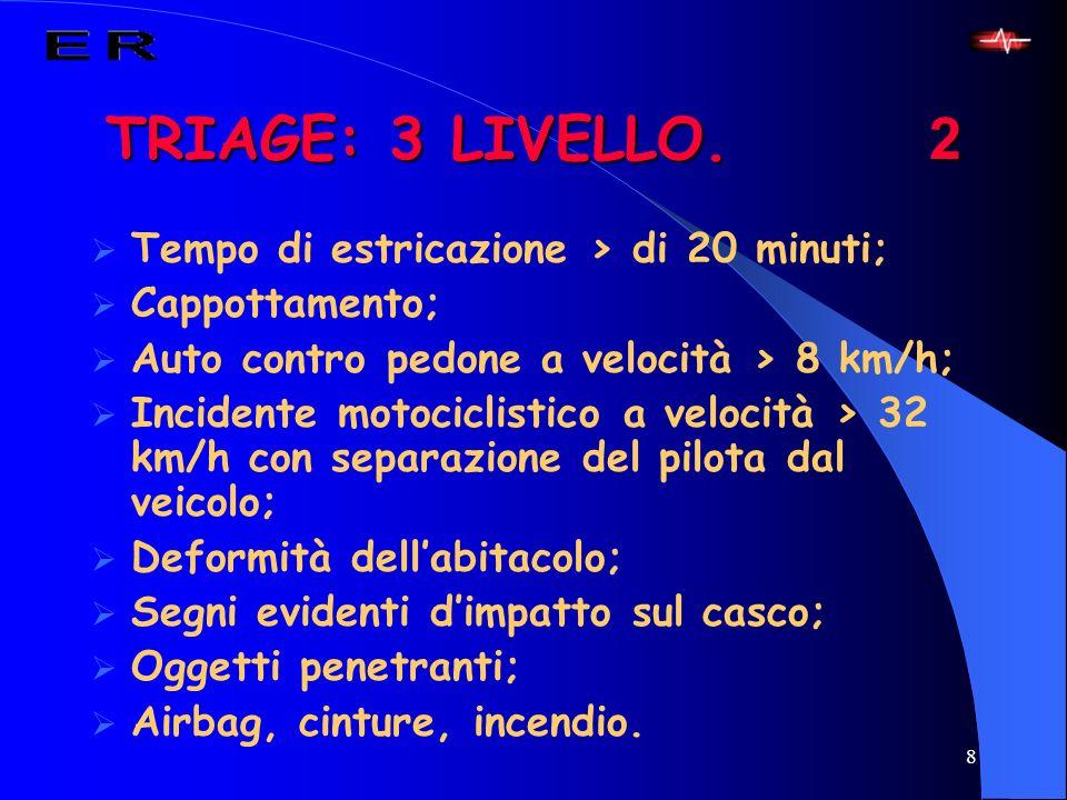 9 TRIAGE: 4 LIVELLO.