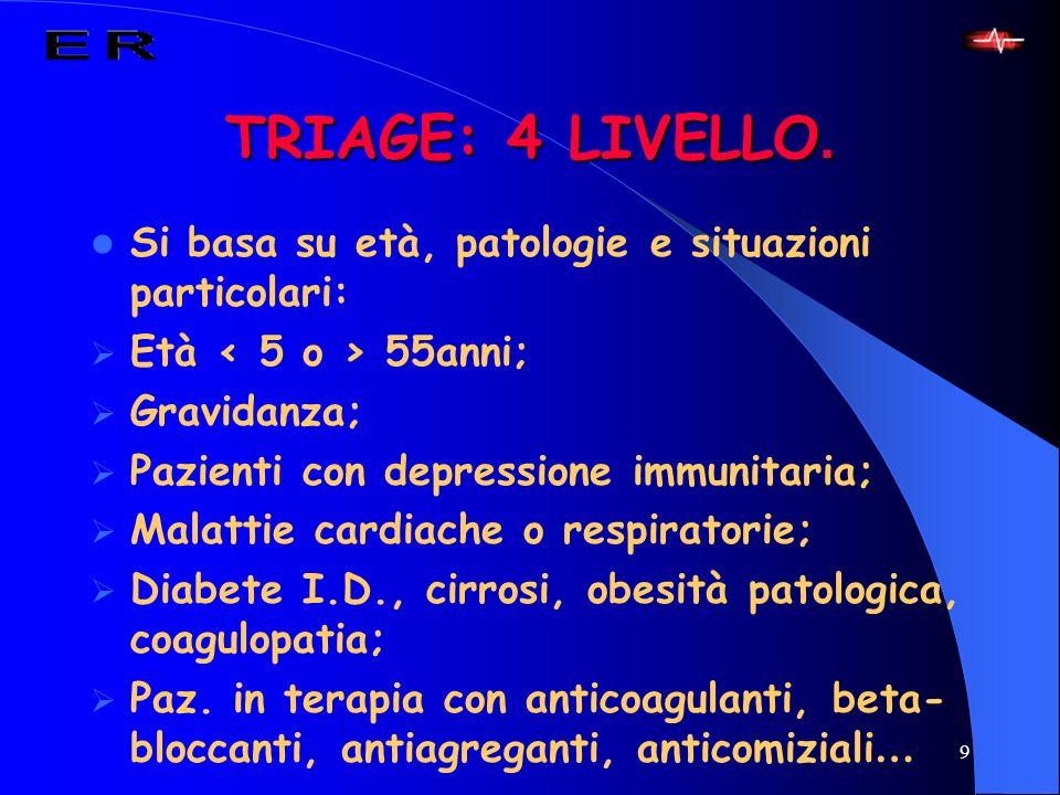 9 TRIAGE: 4 LIVELLO. Si basa su età, patologie e situazioni particolari: Età 55anni; Gravidanza; Pazienti con depressione immunitaria; Malattie cardia