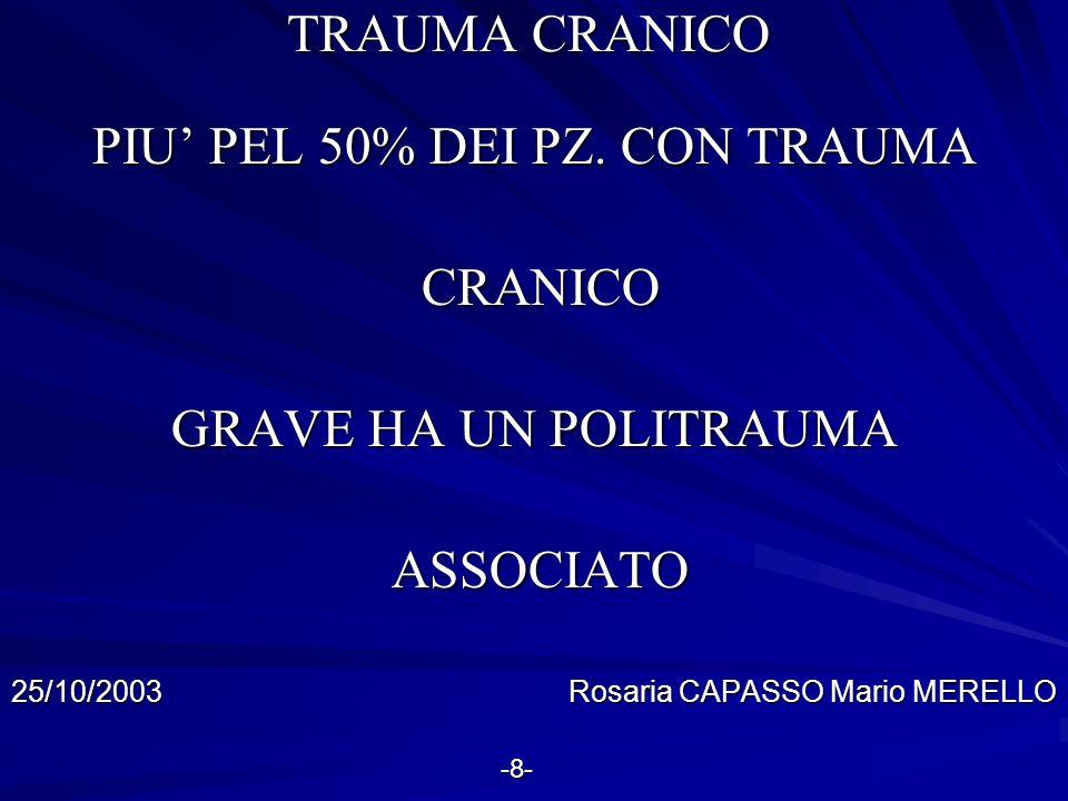 TRAUMA CRANICO PIU PEL 50% DEI PZ. CON TRAUMA CRANICO CRANICO GRAVE HA UN POLITRAUMA ASSOCIATO ASSOCIATO 25/10/2003 Rosaria CAPASSO Mario MERELLO -8-
