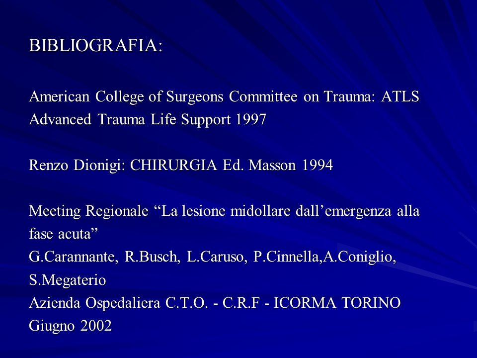 PRIORITA: VALUTAZIONE GLOBALE LESIONI RESPIRATORIE LESIONI EMORRAGICHE LESIONI NEUROCHIRURGICHE LESIONI ORTOPEDICHE E ALTRO 25/10/2003 Rosaria CAPASSO Mario MERELLO -1- -1-