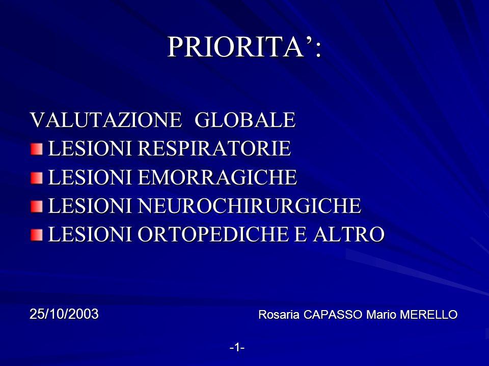 ALLERTAMENTO E PREPARAZIONE SALA OPERATORIA ASSISTENZA INFERMIERISTICA PREOPERATORIA ASSISTENZA INFERMIERISTICA PERIOPERATORIA ASSISTENZA INFERMIERISTICA POSTOPERATORIA 25/10/2003 Rosaria CAPASSO Mario MERELLO -2- -2-