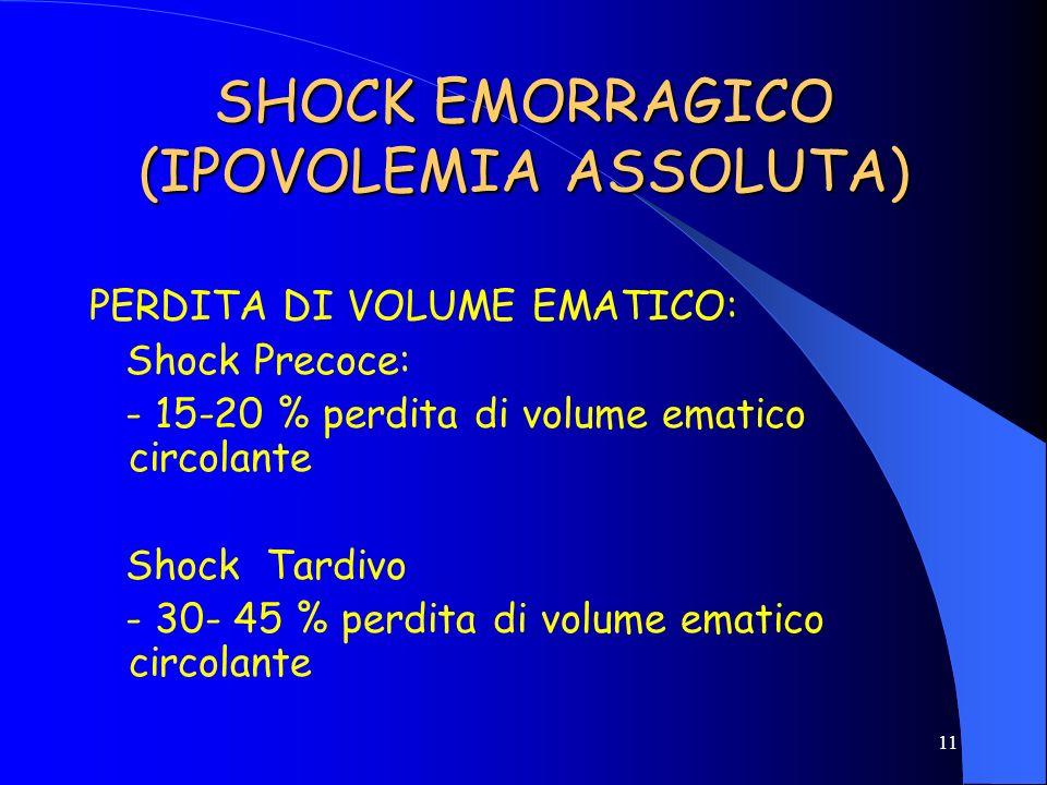 10 ORIGINI DELLO SHOCK NEL TRAUMA IPOVOLEMICA - Emorragico (assoluto) - Spinale (relativo) MECCANICA - ostruzione al circolo - insufficenza respiratoria