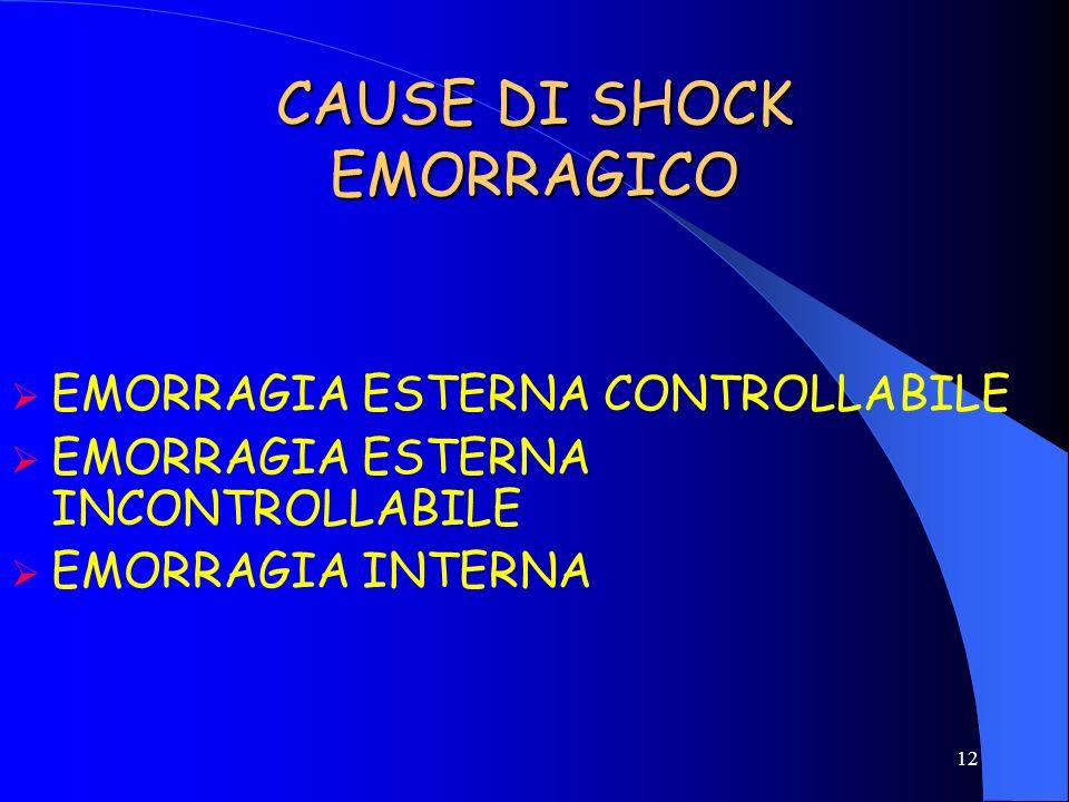 11 SHOCK EMORRAGICO (IPOVOLEMIA ASSOLUTA) PERDITA DI VOLUME EMATICO: Shock Precoce: - 15-20 % perdita di volume ematico circolante Shock Tardivo - 30- 45 % perdita di volume ematico circolante