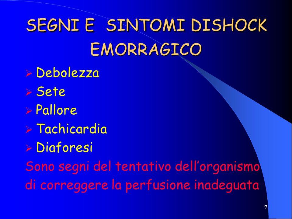 6 POSSIBILI TIPI DI SHOCK NEL PAZIENTE TTRAUMATIZZATO SOCK IPOVOLEMICO : - Emorragico (diminuzione sangue) - Ustioni ( diminuzione plasma) SHOCK DA AUMENTATO SPAZIO: - Shock neurogeno ( ipovolemia relativa) SHOCK DA CAUSA MECCANICA: -Tamponamento cardiaco (ostruttivo) - PNX Iperteso - Contusione miocardica (danno pompa)