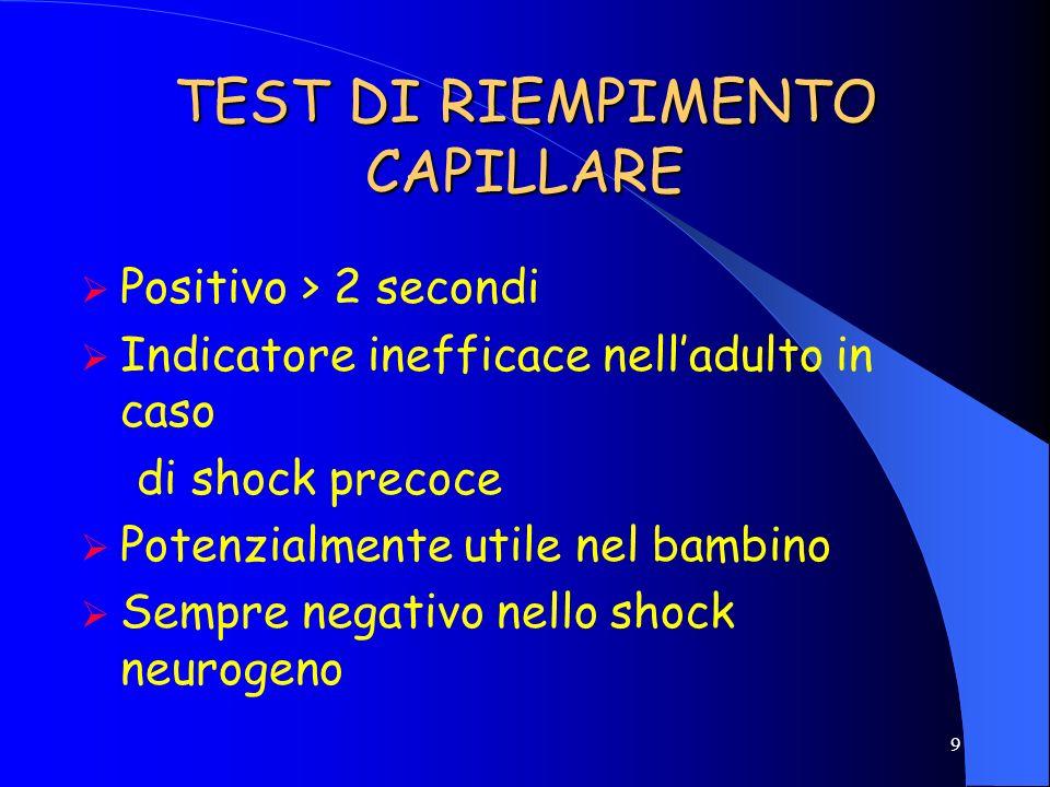 9 TEST DI RIEMPIMENTO CAPILLARE Positivo > 2 secondi Indicatore inefficace nelladulto in caso di shock precoce Potenzialmente utile nel bambino Sempre negativo nello shock neurogeno