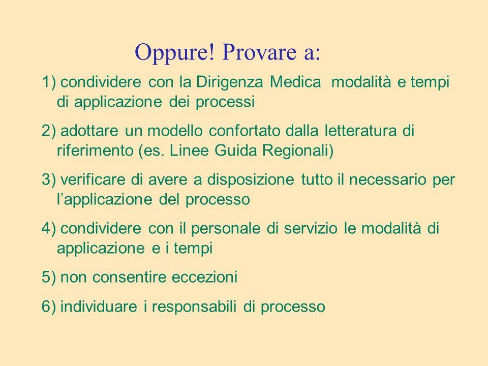 Oppure! Provare a: 1) condividere con la Dirigenza Medica modalità e tempi di applicazione dei processi 2) adottare un modello confortato dalla letter