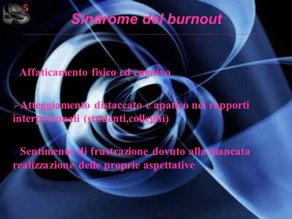 Sindrome del burnout Affaticamento fisico ed emotivo Atteggiamento distaccato e apatico nei rapporti interpersonali (studenti,colleghi) Sentimento di