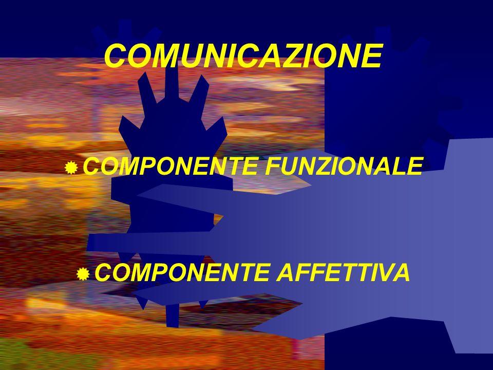 INTERVENTI MODIFICAZIONE DEI FATTORI STRUTTURALI (AZIENDALI) INDIVIDUO LAVORO DULLE EMOZIONI, SULLA COMUNICAZIONE, SULLA GESTIONE DI RELAZIONI COMPLES