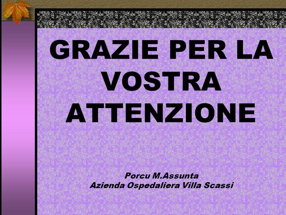 GRAZIE PER LA VOSTRA ATTENZIONE Porcu M.Assunta Azienda Ospedaliera Villa Scassi