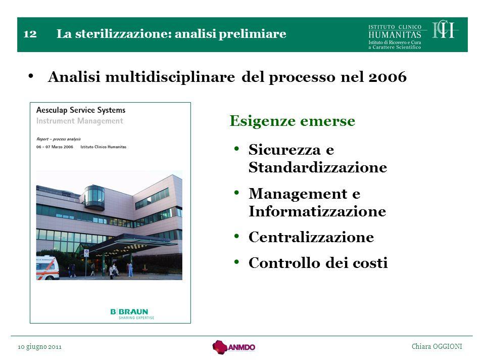 10 giugno 2011 Chiara OGGIONI 12 La sterilizzazione: analisi prelimiare Esigenze emerse Sicurezza e Standardizzazione Management e Informatizzazione C