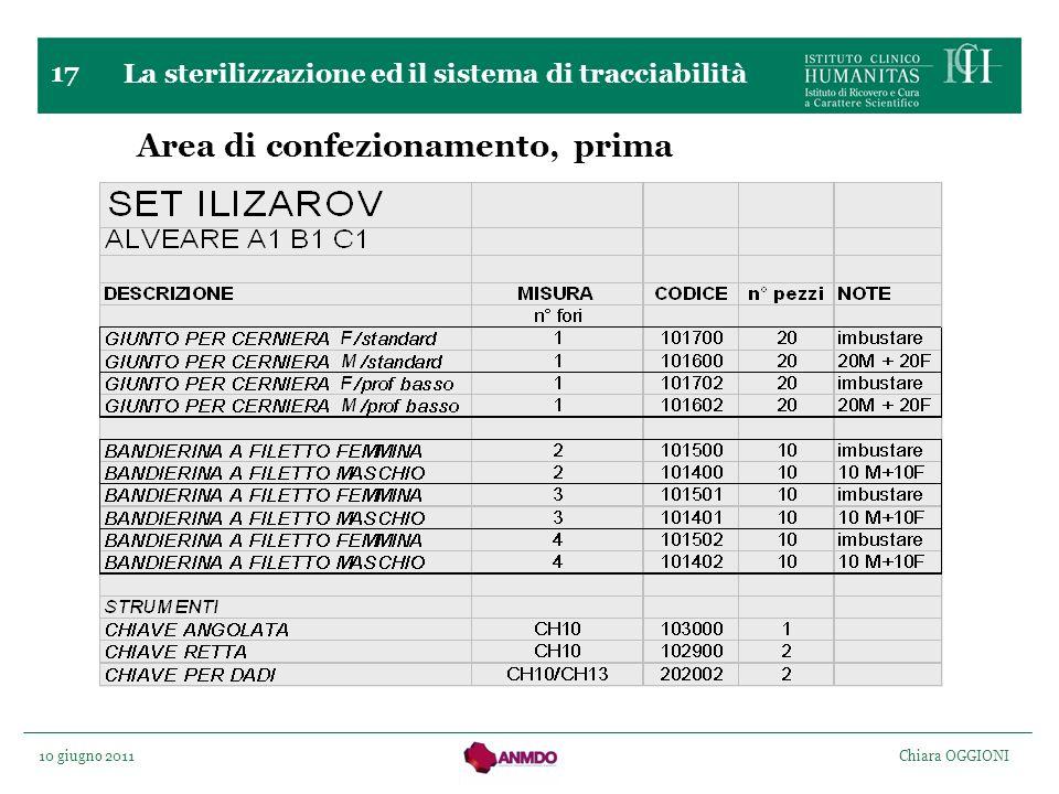 10 giugno 2011 Chiara OGGIONI 17 Area di confezionamento, prima La sterilizzazione ed il sistema di tracciabilità
