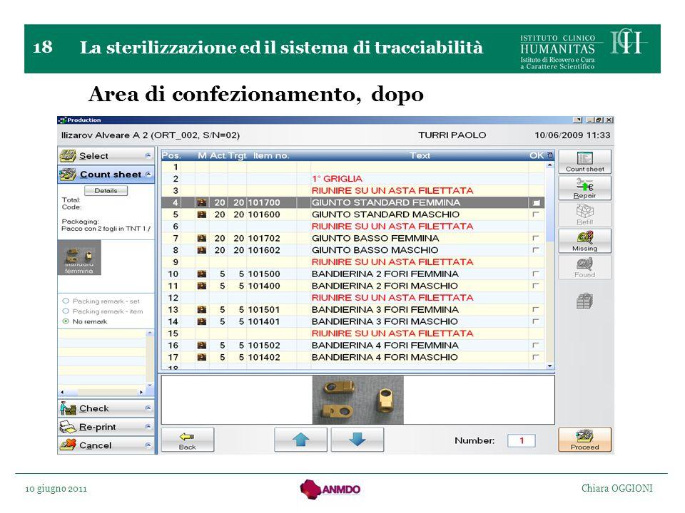 10 giugno 2011 Chiara OGGIONI 18 Area di confezionamento, dopo La sterilizzazione ed il sistema di tracciabilità