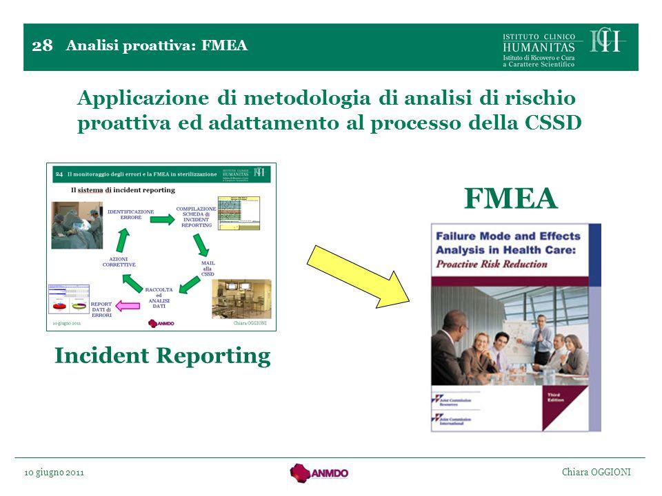 10 giugno 2011 Chiara OGGIONI Analisi proattiva: FMEA 28 Applicazione di metodologia di analisi di rischio proattiva ed adattamento al processo della