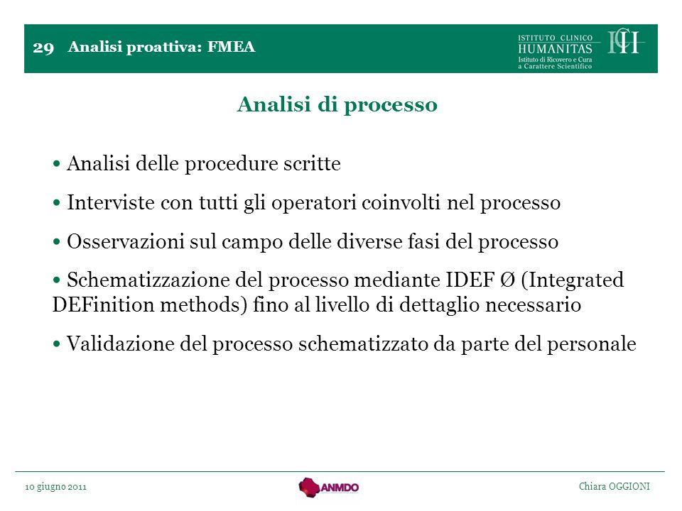 10 giugno 2011 Chiara OGGIONI Analisi delle procedure scritte Interviste con tutti gli operatori coinvolti nel processo Osservazioni sul campo delle d