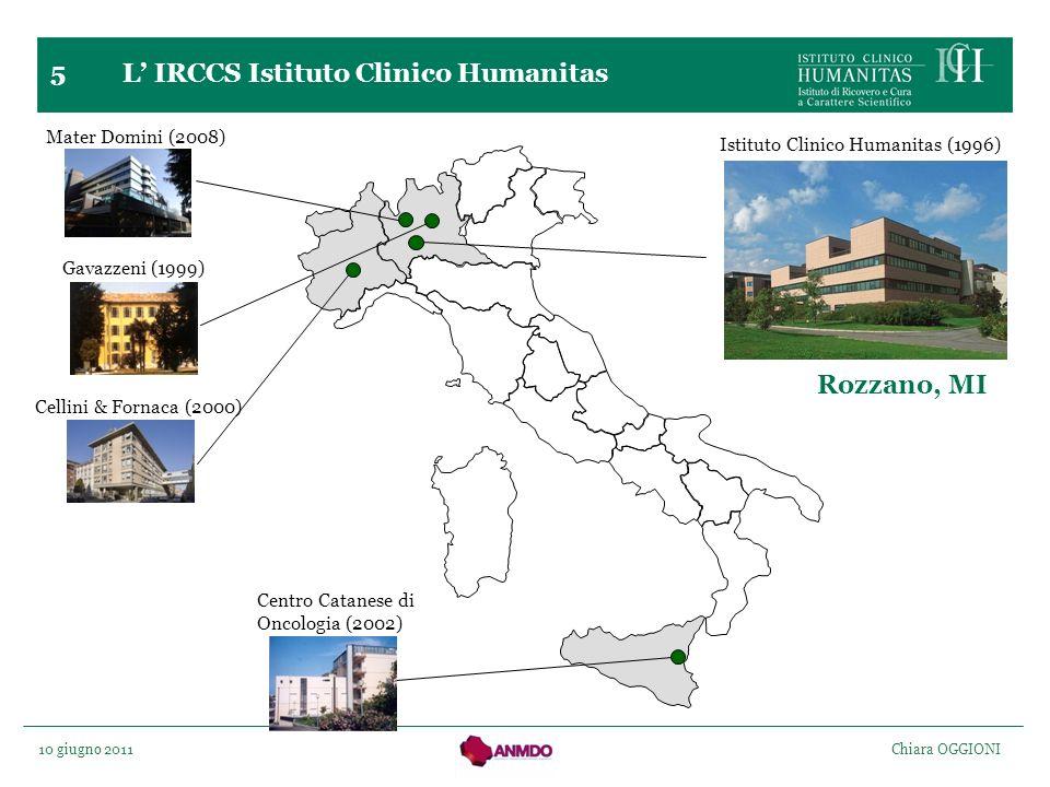10 giugno 2011 Chiara OGGIONI 5 L IRCCS Istituto Clinico Humanitas Gavazzeni (1999) Mater Domini (2008) Centro Catanese di Oncologia (2002) Cellini &