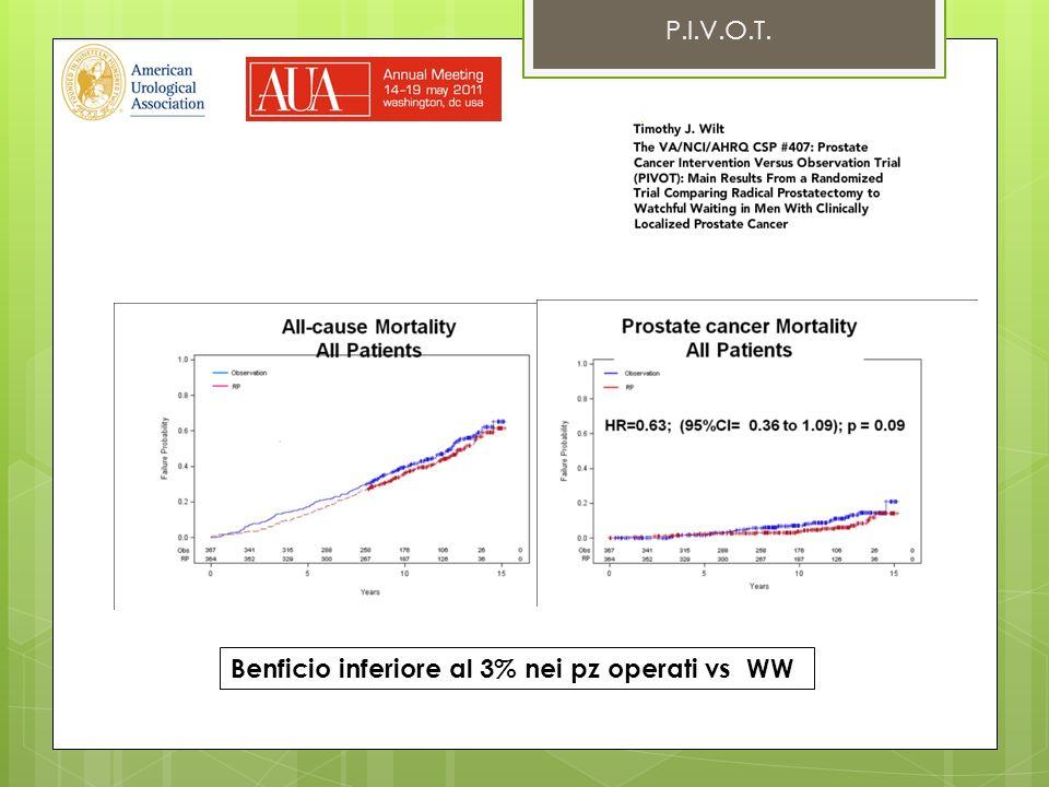 P.I.V.O.T. Benficio inferiore al 3% nei pz operati vs WW