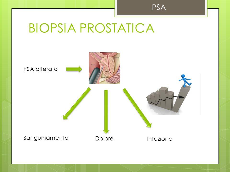 BIOPSIA PROSTATICA PSA PSA alterato Sanguinamento Dolore Infezione