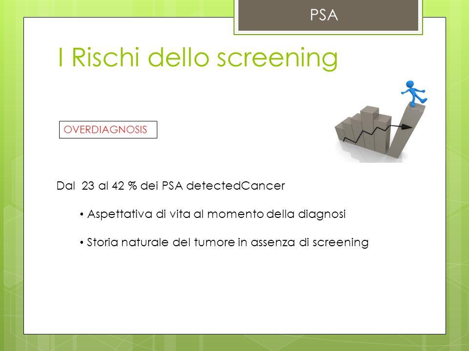 I Rischi dello screening PSA OVERDIAGNOSIS Dal 23 al 42 % dei PSA detectedCancer Aspettativa di vita al momento della diagnosi Storia naturale del tum