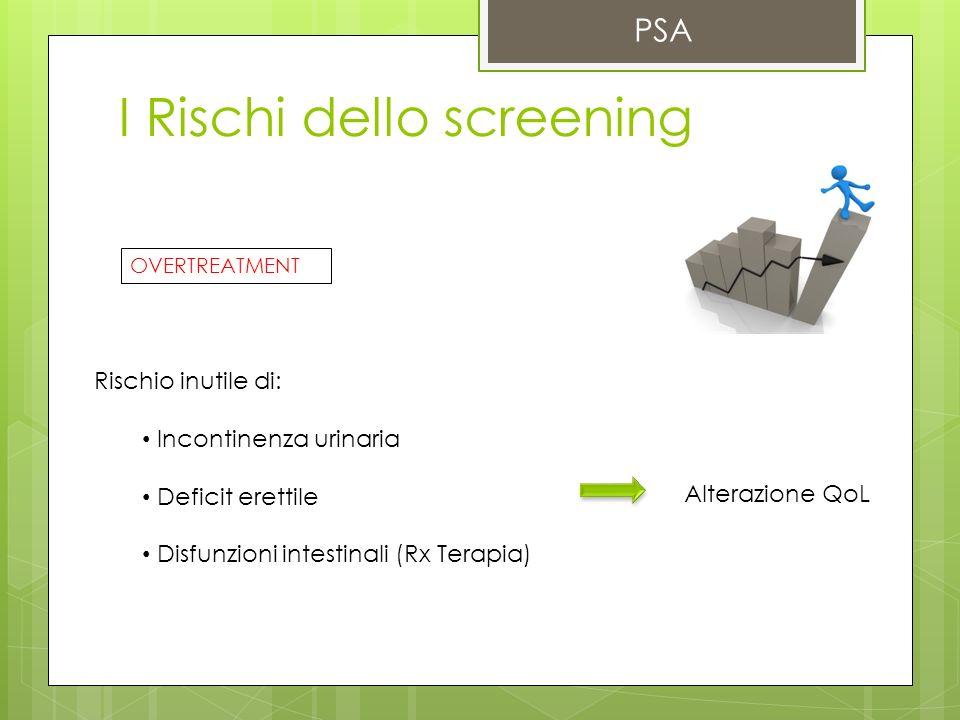I Rischi dello screening PSA OVERTREATMENT Rischio inutile di: Incontinenza urinaria Deficit erettile Disfunzioni intestinali (Rx Terapia) Alterazione