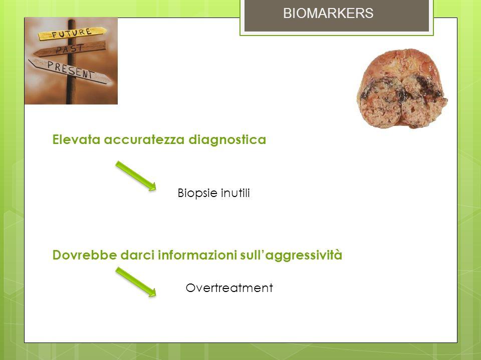 BIOMARKERS Elevata accuratezza diagnostica Dovrebbe darci informazioni sullaggressività Biopsie inutili Overtreatment