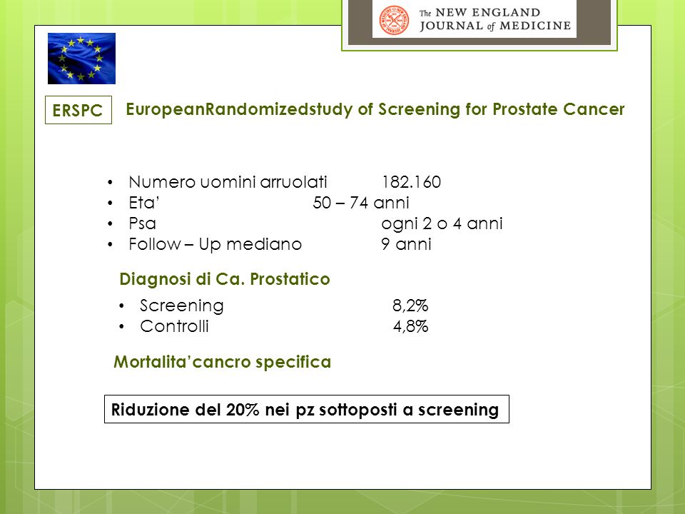 EuropeanRandomizedstudy of Screening for Prostate Cancer ERSPC Follow-up a 9 anni NNS (NumberNeed to Screen) 1410 NND (NumberNeed to be Diagnosed) 48 Riduzione del 20% nei pz sottoposti a screening In un sottogruppo di pz di eta compresa tra 55 e 69 anni