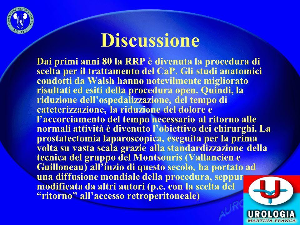 Discussione Dai primi anni 80 la RRP è divenuta la procedura di scelta per il trattamento del CaP. Gli studi anatomici condotti da Walsh hanno notevil