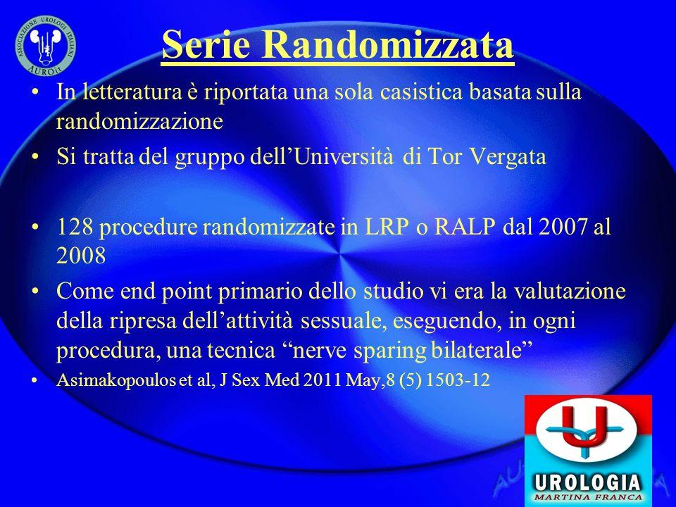 Serie Randomizzata In letteratura è riportata una sola casistica basata sulla randomizzazione Si tratta del gruppo dellUniversità di Tor Vergata 128 p