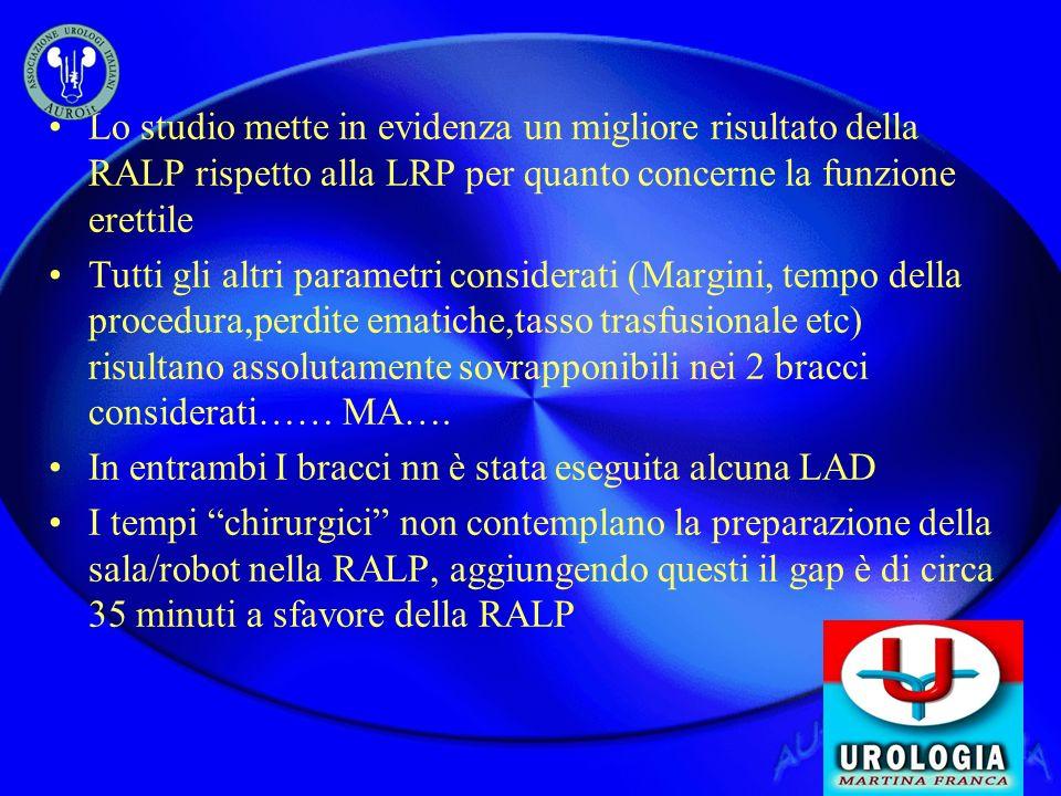 Lo studio mette in evidenza un migliore risultato della RALP rispetto alla LRP per quanto concerne la funzione erettile Tutti gli altri parametri cons