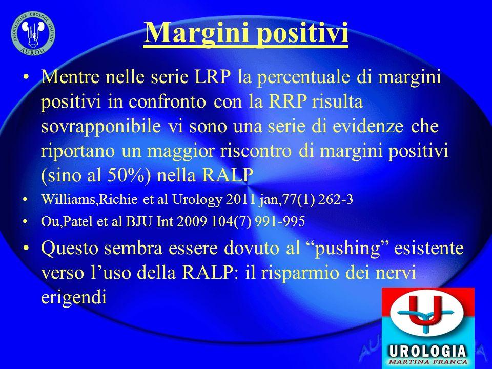 Margini positivi Mentre nelle serie LRP la percentuale di margini positivi in confronto con la RRP risulta sovrapponibile vi sono una serie di evidenz